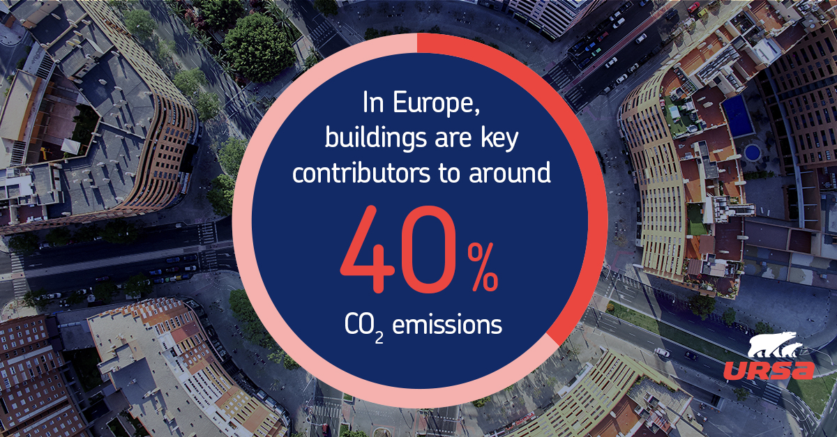Buildings & CO2 emissions in Europe