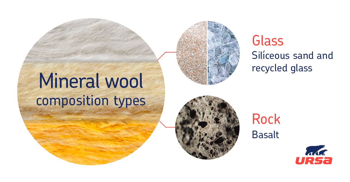 Mineral wool composition types